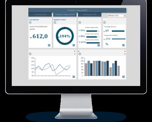 monitor_dashboard-500x400_en