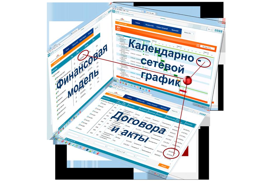 NPV-programma-upravlencheskogo-ucheta-v-stroitelstve