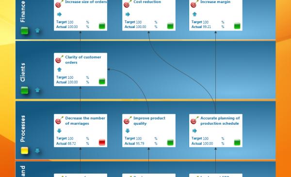 balanced-scorecard-bsc-1_EN