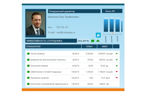 balanced-scorecard-bsc-sbalansirovannaya-sistema-pokazatelej-ssp-4