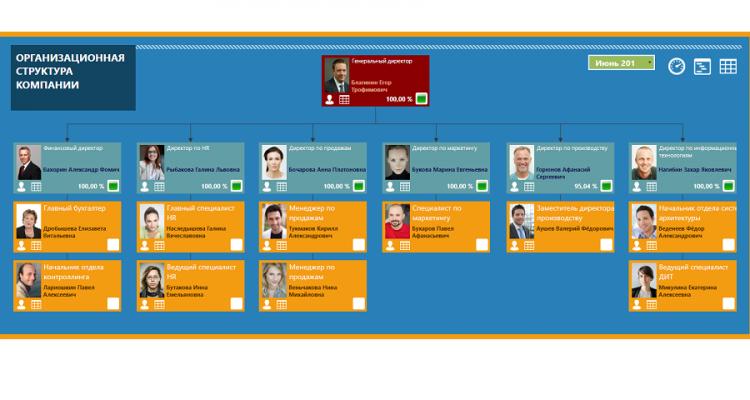 balanced-scorecard-bsc-sbalansirovannaya-sistema-pokazatelej-ssp-5