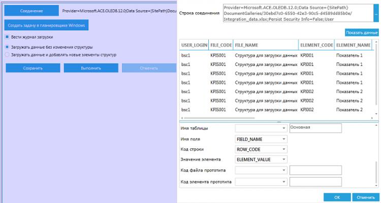 balanced-scorecard-bsc-sbalansirovannaya-sistema-pokazatelej-ssp-8