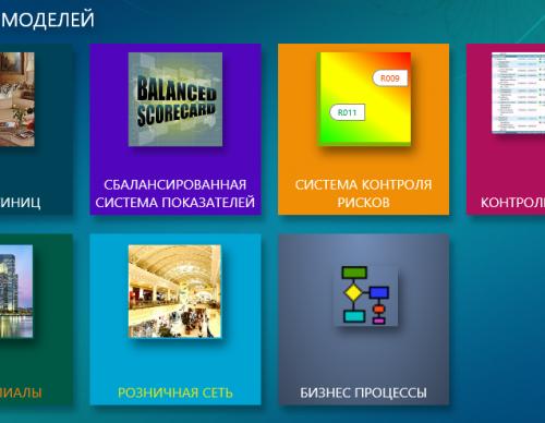 разработка системы Kpi