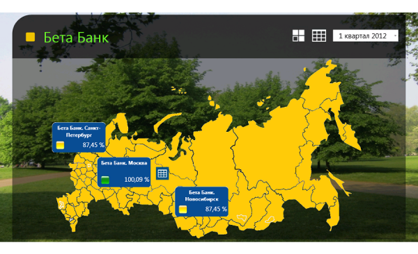 kpi-suite-bank-performance-management-1