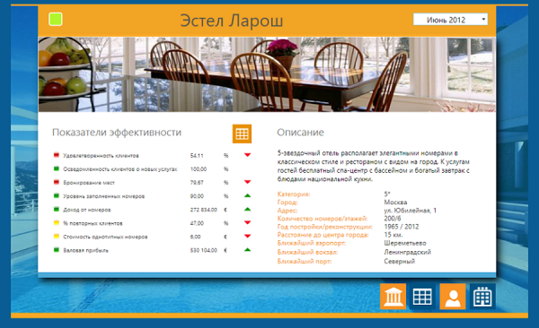 kpi-suite-hotel-chains-performance-management-3