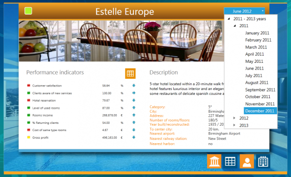 kpi-suite-hotel-chains-performance-management-3_EN