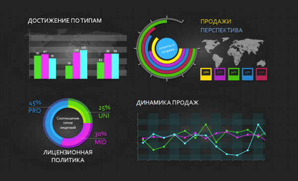 kpi-suite-indikatory-i-dashboardy
