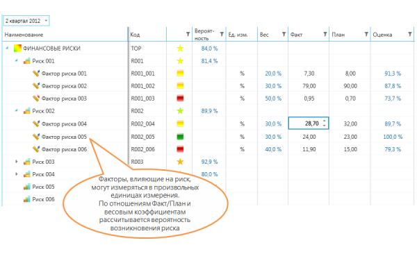 kontrol-i-monitoring-riskov-04