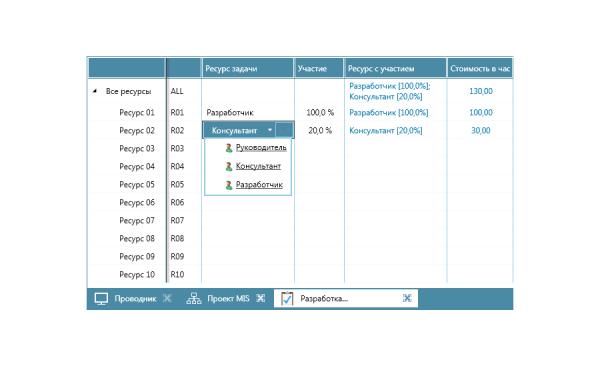 kpi-suite-upavlenie-proektami-kontrol-vypolneniya-proektov-resursy-zadachi-proekta
