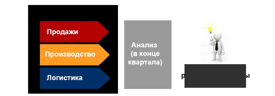 effektivnaya-sistema-motivacii