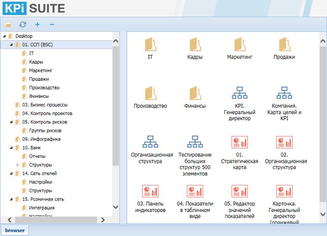 kpi-suite-provodnik-failov
