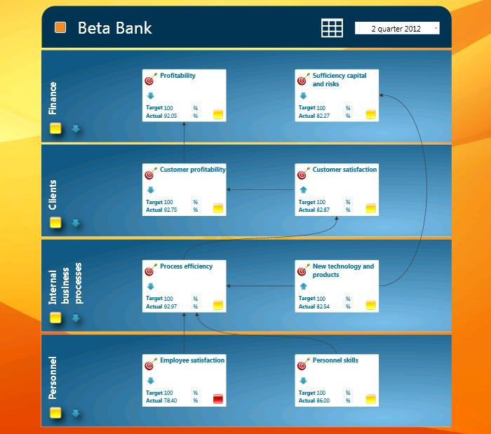 kpi-suite-bank-performance-management-3_EN