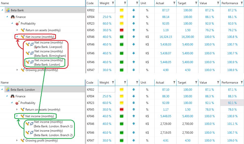 kpi-suite-bank-performance-management-5_EN