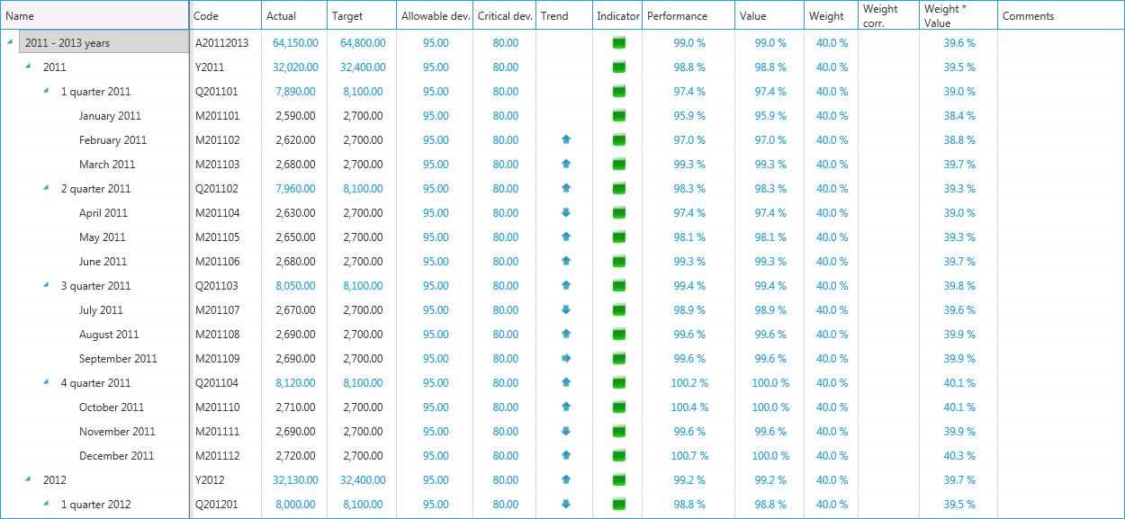 kpi-suite-bank-performance-management-6_EN