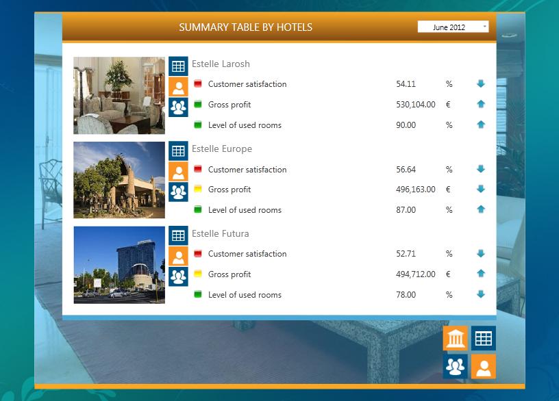 kpi-suite-hotel-chains-performance-management-2_EN