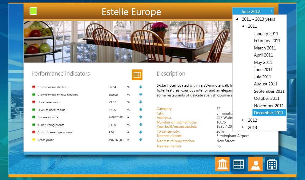 kpi-suite-hotel-chains-performance-management-3_EN