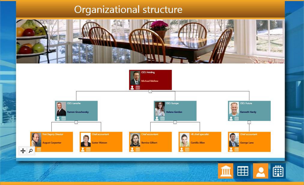 kpi-suite-hotel-chains-performance-management-4_EN