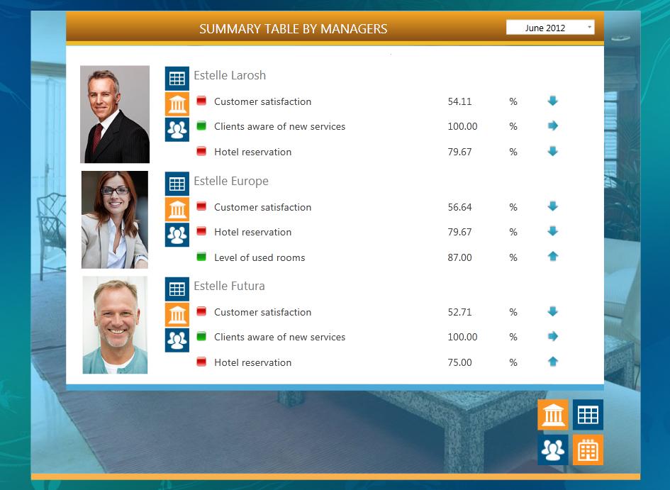 kpi-suite-hotel-chains-performance-management-5_EN